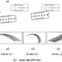 事故分析のウソ 車タイヤ痕