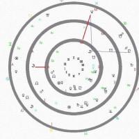 アリゾナへ行けno.2:アリゾナへ行くと何が起こるのかをリロケーション図で考えてみる。海王星/冥王星=月・ヴァーテックスの形成などなど