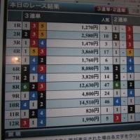 今宵の 艇席 肖(アヤカル)りたし 19連勝・・・・!!!      № 5,735