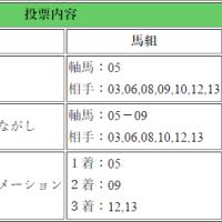第14回 福島牝馬ステークス(GIII)