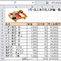7月・売り上げ及び売上評価1覧表