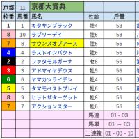 自宅WINS(10/10) 6R〜