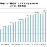 日本のがん医療は遅れているのか?