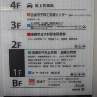 韮崎市民交流センターNICORIにて調査研究に行ってきました。