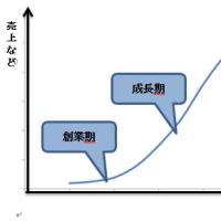 進出段階に応じたリスク ~人事労務編~