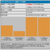 dti490円SIM→OCN モバイル エントリー d LTE 980に乗り換えますた