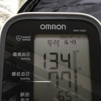 血圧が元に戻りました。