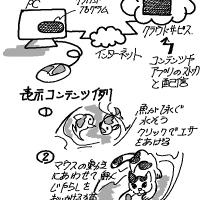 [アイディア]変幻自在のマウス