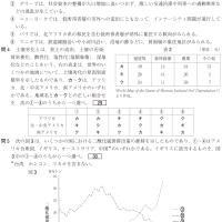 大学入試センター試験・地理 5