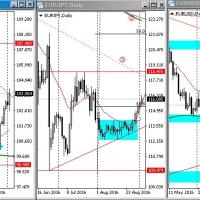 9月5日からの計画   ドル円の下降トレンドラインに注目