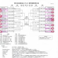2017全国社会人サッカー選手権愛知県大会2月12日