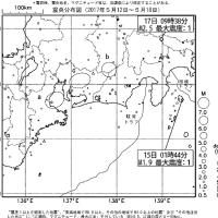 今週のまとめ - 『東海地域の週間地震活動概況(No.20)』など