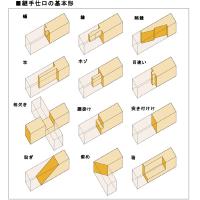 木造の継手 仕口