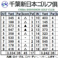 千葉新日本ゴールデンマッチ