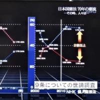 170510 今晩、am1:00のNHKスペシャル「日本国憲法 70年の潮流」(再放送)の録画をお薦めします。