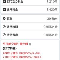 圏央道 平日朝夕 最大6割引