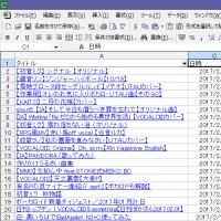 データベースを用いた良動画発掘方法など
