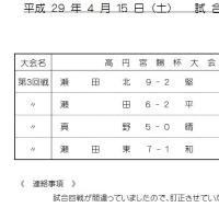 試合結果 4/15 (学童)訂正分