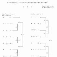 2017.6.2(金)練習