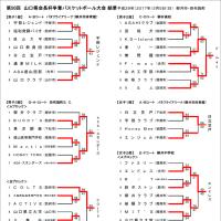 [大会結果]第50回山口県会長杯