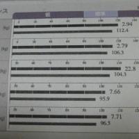 体成分測定