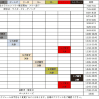 12月3日 BMX JAPAN CUP にて上村颯デモンストレーション参加!
