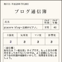 ブログ通信簿?!