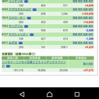 保育園の準備!3/27の株の結果