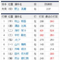 2017.4.23. ファイターズ5回戦