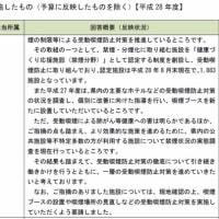 鳥取県喫煙ブース増やす政策?