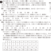 大学入試センター試験・物理基礎 2