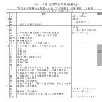 大正15年12月の「賢治の上京」について