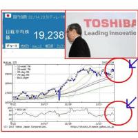 東芝の債務超過は想定も、決算延期は解体を暗示!?