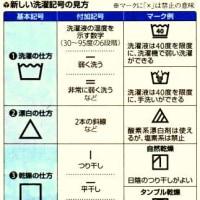 洗濯表示マークが12月1日から国際規格に変更されますよぉ~!