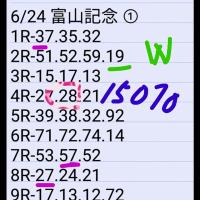 🚴 今日の予想結果 6/24