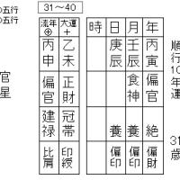 豪栄道、史上初のカド番から全勝優勝。