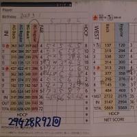 今日のゴルフ挑戦記(108)/東名厚木CC イン(B)→ウエスト