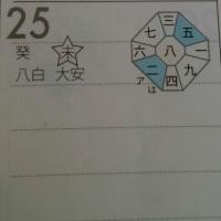 八白土星中宮の日