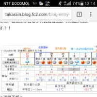 天気予報&潮汐表アプリのオススメ