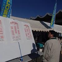 大原漁港【港の朝市】に潜入! 12/29には年末特別開催も