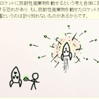 核廃棄物をロケットに載せて太陽に捨てるのがどれくらい難しいかわかるムービー「Hitting the Sun is HARD」
