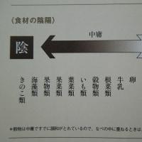 重ね煮をおすすめします(^◇^)