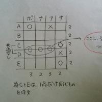 警視庁3類no35(平成28年9月18日)