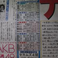 日刊スポーツ・ニッカンドラマGPセカムズ4冠