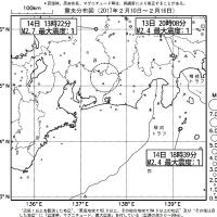 今週のまとめ - 『東海地域の週間地震活動概況(No.7)』など