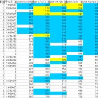 ランキングチェック:2.0EX3(2017年2月23日版)