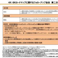 4K8K 最新情報 ロードマップ 試験放送 実用放送 東京オリンピック 右旋 左旋