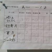 ペタンクな旅in会津 ダブルス