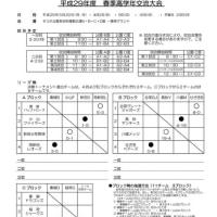 初日の試合結果【H29年度 春季高学年交流大会】