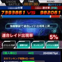 連合戦! 第2ラウンド